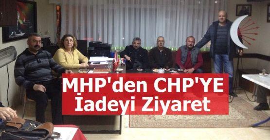 Mhp'den Chp'ye İadeyi Ziyaret