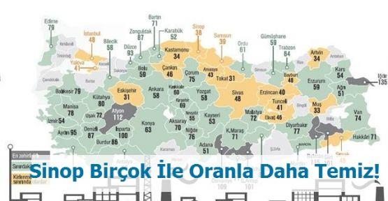 WHO Sinop'un Havasını Açıkladı