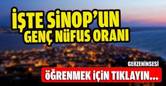 Sinop'un Çocuk Nüfus Oranı Açıklandı