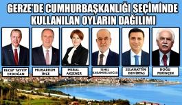 Gerze'de sandıktan Erdoğan çıktı