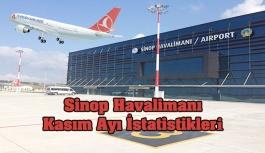 Sinop Havalimanı Kasım Ayı İstatistikleri