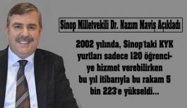 Sinop'ta öğrenciler yüzde 70'i...